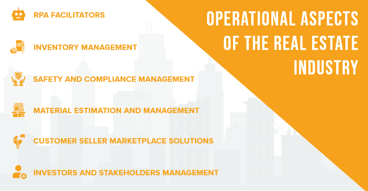 Operational aspects of the real estate industry