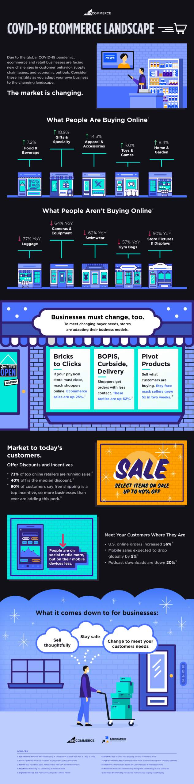 Do Some Research into Your Target Market Infographic