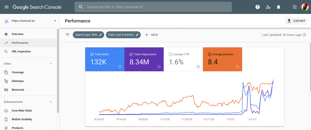 Google Search Console - Tools You Need for SEO
