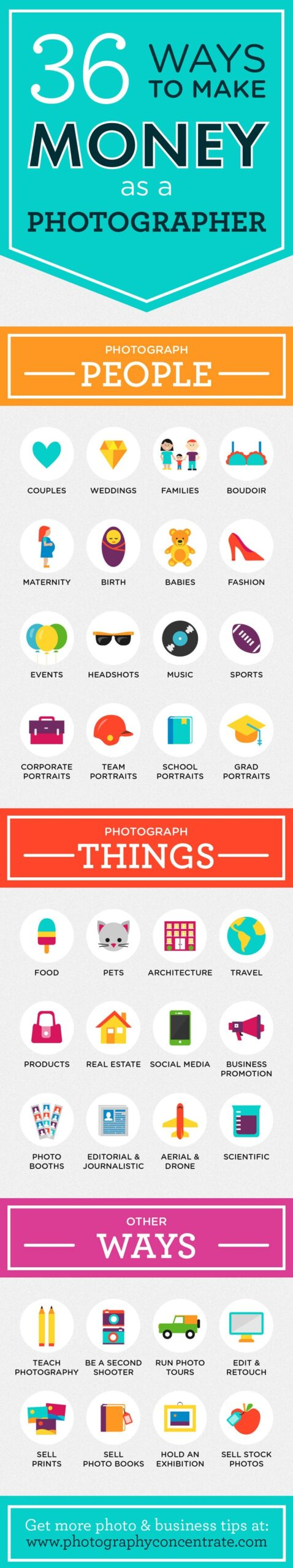 Infographic-31-ways-to-make-money-as-a-photographer