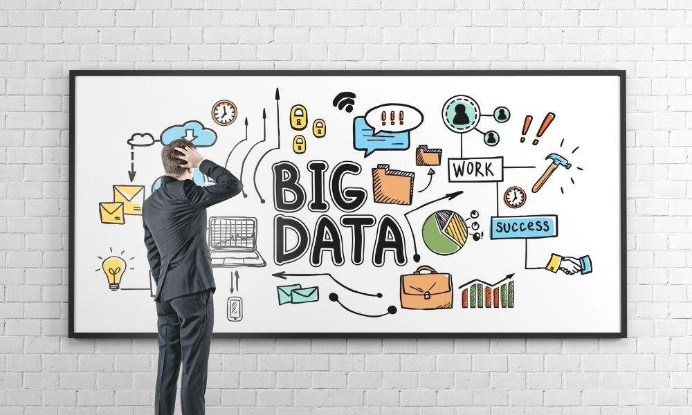 What Impact Does Big Data Have on Organizational Decision Making