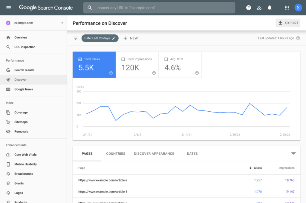 Monitor Content Performance in Google Search Console